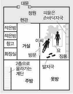 Sinsa-dong crime scene layout